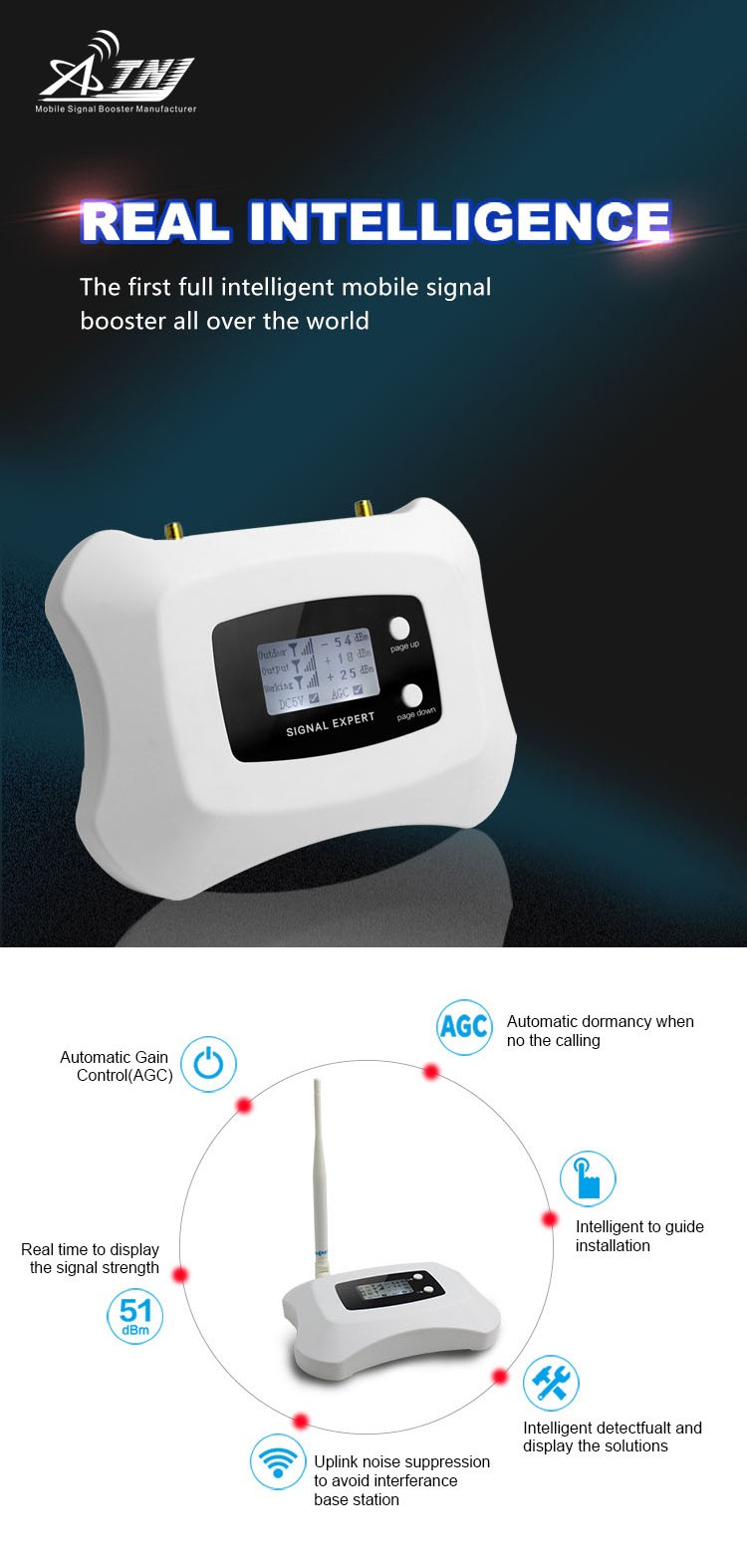 Διαθέτει προηγμένη τεχνολογία καθώς η εταιρεία έχει χρησιμοποιήσει αρκετές πρωτοπόρες πατέντες στην συγκεκριμένη συσκευή  καταφέρνοντας έτσι να κατασκευάσει ίσως το καλύτερο GSM repeater παγκοσμίως